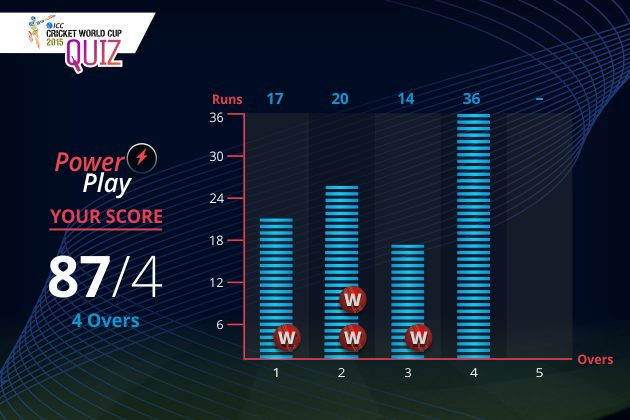 ICC Cricket World Cup Quiz Powerplay Mode Launches - Cricket News