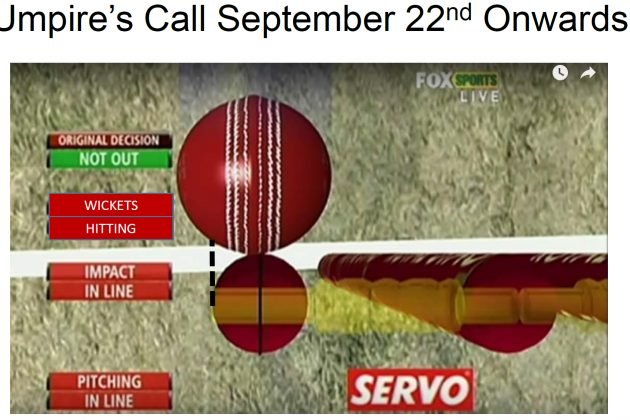 ICC introduces changes to Code of Conduct and DRS Umpire's call - Cricket News
